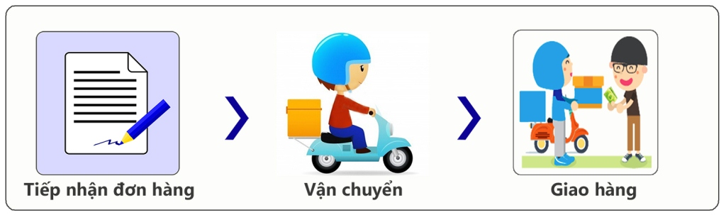 van-chuyen-giao-nhan-son-dai-phu-gia